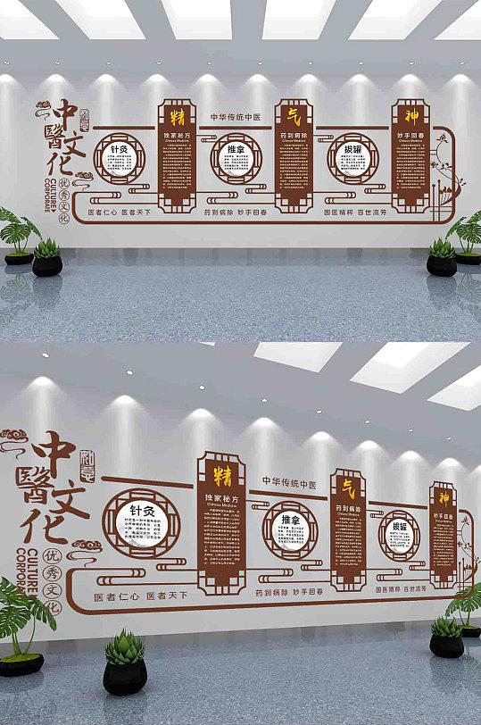 古典中国风中医文化墙-众图网