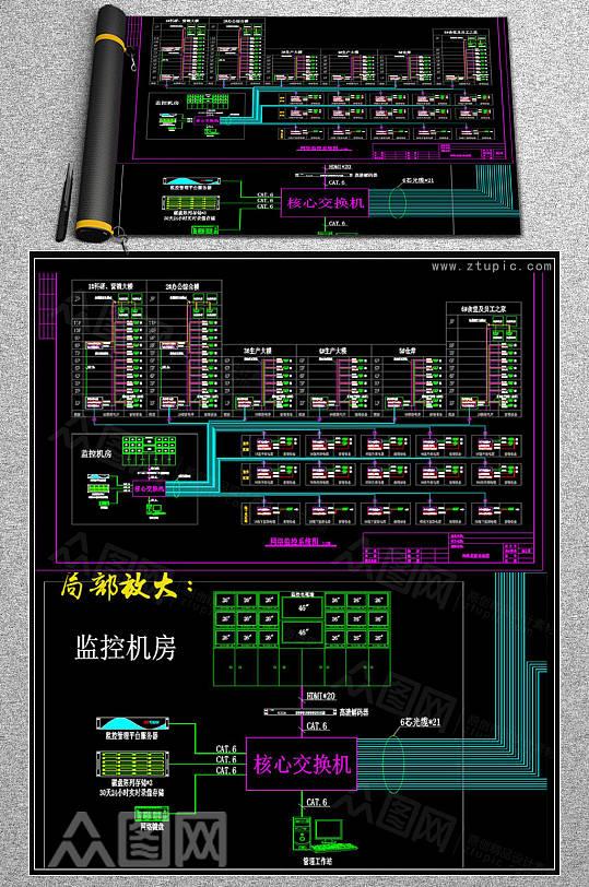 网络监控系统图弱电智能化CAD素材-众图网
