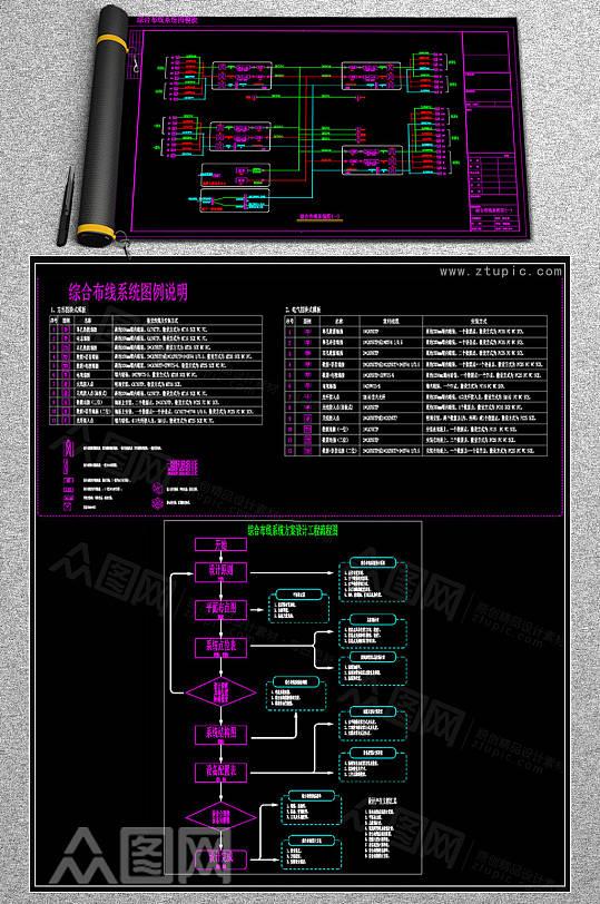 综合布线系统设计弱电智能化CAD素材-众图网