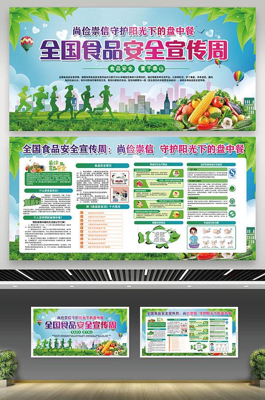 全国食品安全宣传栏展板