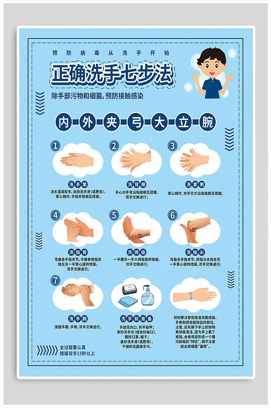 正确七步洗手法宣传海报-众图网