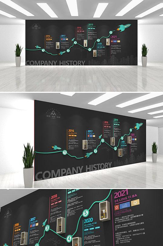时尚公司企业发展历史企业荣誉墙企业文化墙-众图网