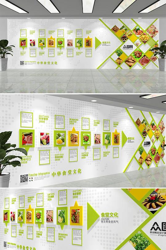 小清新简约企业食堂酒店餐饮企业文化墙